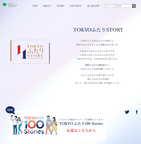tokyofutaristoryキャプチャ