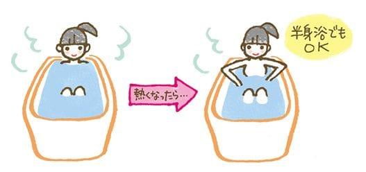 浴 消費 カロリー 半身