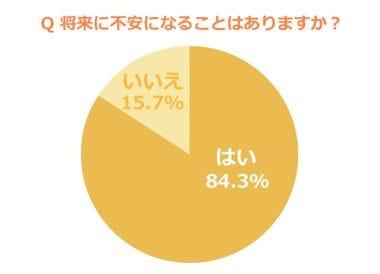 graph01