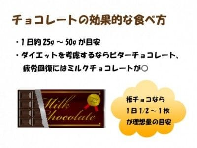 チョコレートの理想量