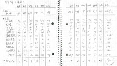 通常の家計簿