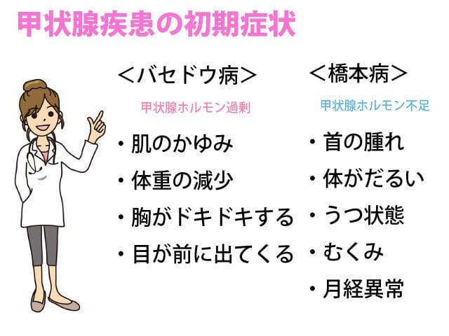 甲状腺疾患の初期症状