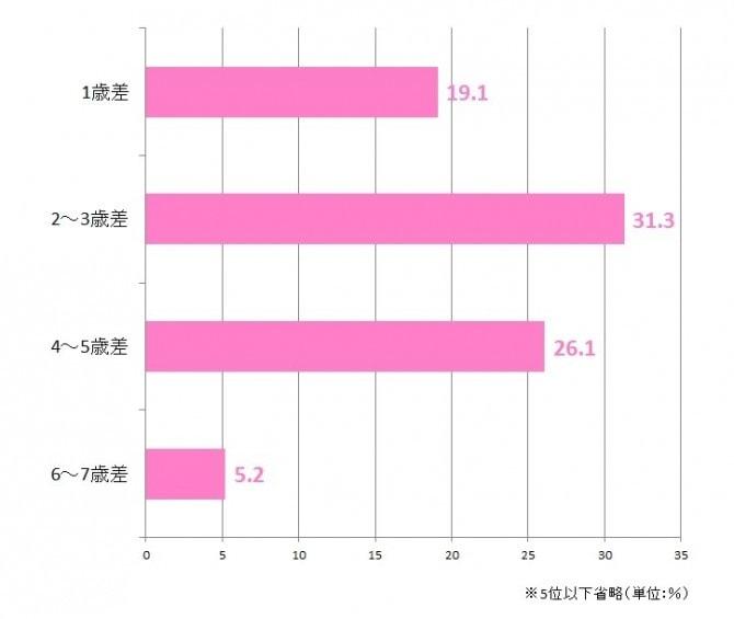 %e3%82%b0%e3%83%a9%e3%83%9507