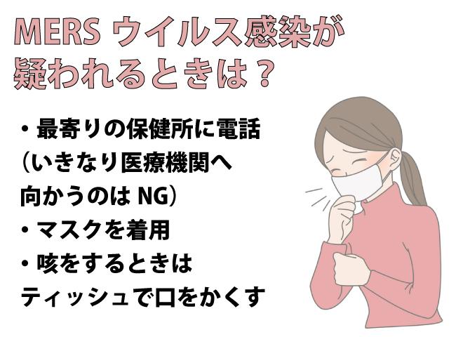 MERSウィルス感染が疑われるときは?