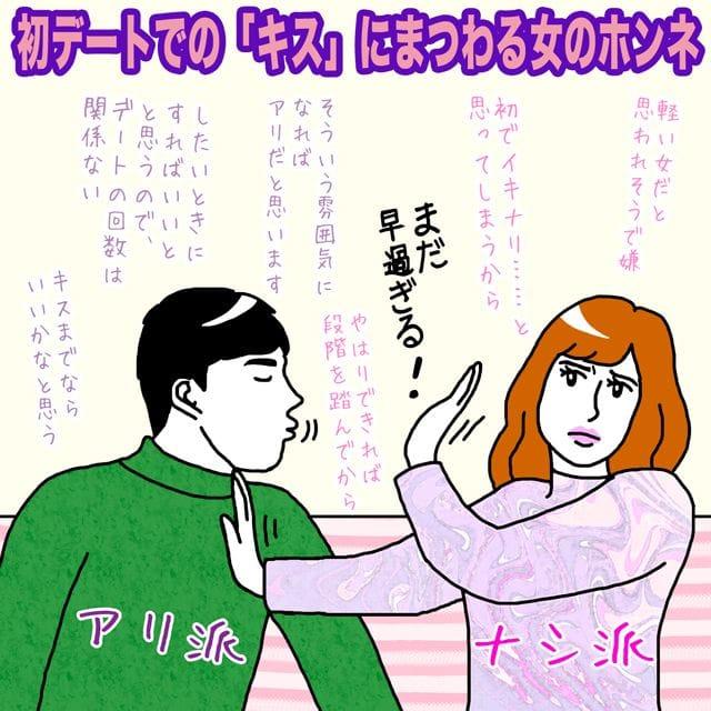 初デートでの キス にまつわる女のホンネ イラストコラム マイナビウーマン