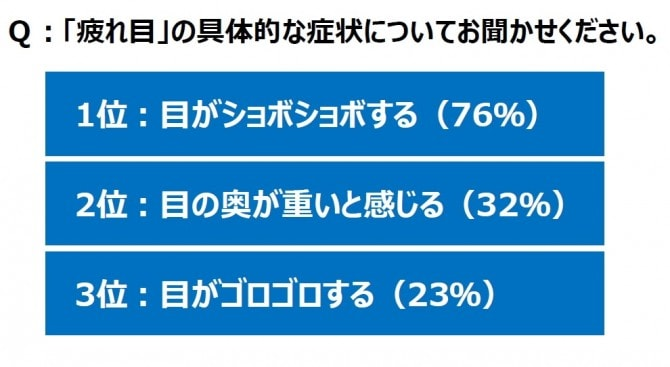 %e8%a1%a81
