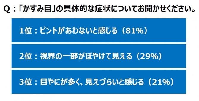 %e8%a1%a82
