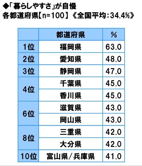 静岡県民専用ずら〜 ★3 [転載禁止]©2ch.netYouTube動画>25本 ->画像>475枚
