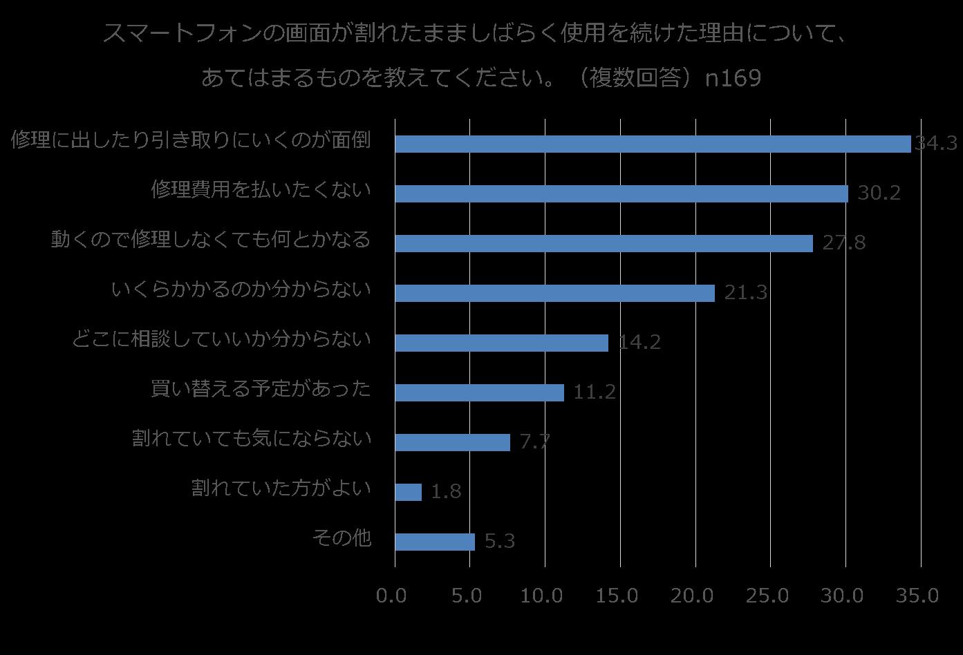 %e7%94%bb%e9%9d%a2%e5%89%b2%e3%82%8c_%e7%90%86%e7%94%b1
