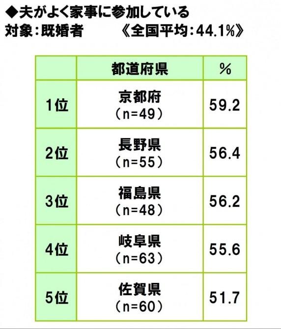 %e5%ae%b6%e4%ba%8b%e3%83%a1%e3%83%b3