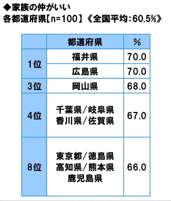 %e5%ae%b6%e6%97%8f%e4%bb%b2