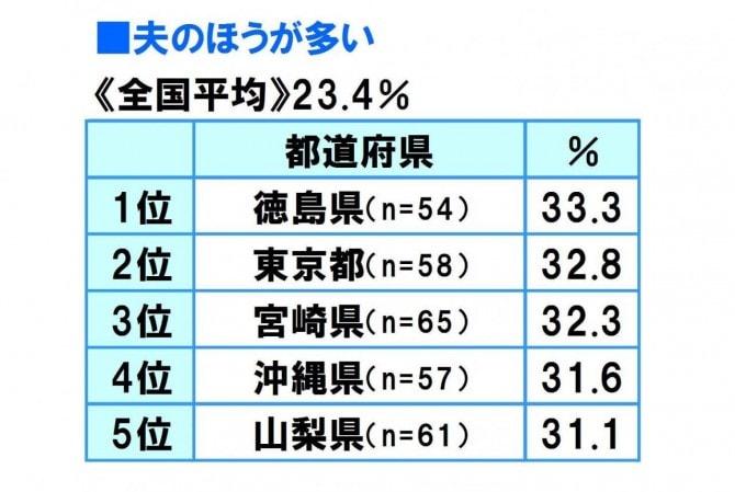 %e5%a6%bb%e3%83%a9%e3%83%96