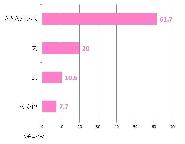 %e3%82%b0%e3%83%a9%e3%83%9503