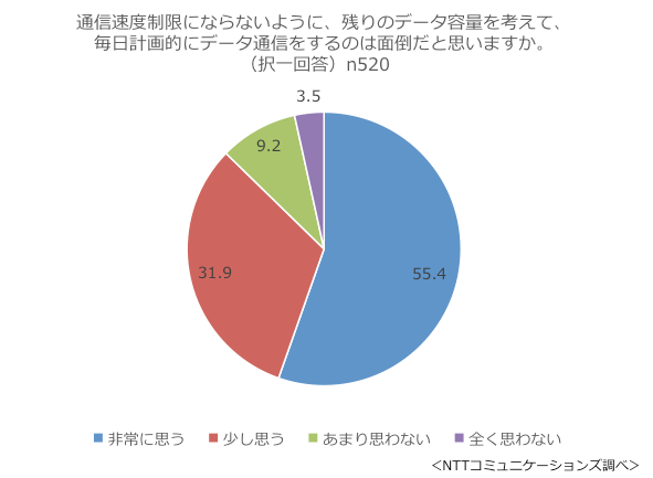 %e3%83%87%e3%83%bc%e3%82%bf%e5%ae%b9%e9%87%8f