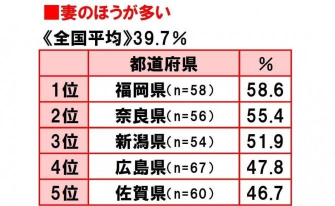 %e5%a4%ab%e3%81%ab%e4%b8%8d%e6%ba%80