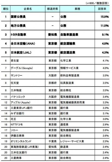 %e3%83%99%e3%82%b9%e3%83%8820