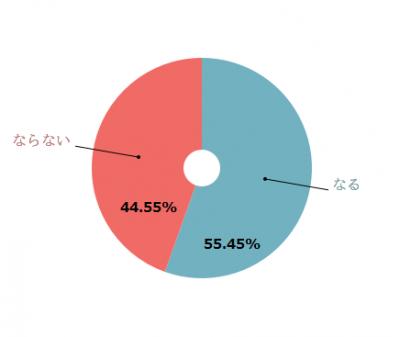 %e3%80%8c%e3%83%90%e3%83%84%e3%82%a4%e3%83%81%e3%83%bb%e5%ad%90%e3%83%8a%e3%82%b7%e3%80%8d%e3%81%af%e6%81%8b%e6%84%9b%e5%af%be%e8%b1%a1%e3%81%ab