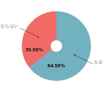 %e3%80%8c%e3%83%90%e3%83%84%e3%82%a4%e3%83%81%e3%83%bb%e5%ad%90%e3%83%8a%e3%82%b7%e3%80%8d%e3%81%af%e6%81%8b%e6%84%9b%e5%af%be%e8%b1%a1%e3%81%ab-1