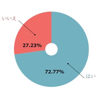 %e3%81%82%e3%81%aa%e3%81%9f%e3%81%af%e3%80%8c%e7%84%a1%e5%84%9f%e3%81%ae%e6%84%9b%e3%80%8d%e3%81%af%e3%81%82%e3%82%8b%e3%81%a8%e4%bf%a1%e3%81%98