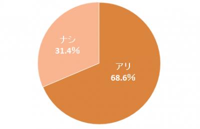 %e5%85%83%e3%82%ab%e3%83%8e%e9%80%a3%e7%b5%a1