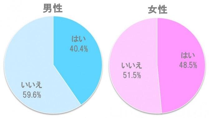 %e8%84%88%e3%81%aa%e3%81%97