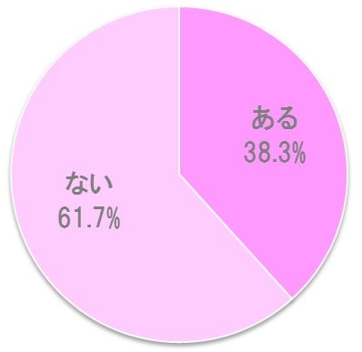 %e5%bd%bc%e6%b0%8f%e4%be%9d%e5%ad%98