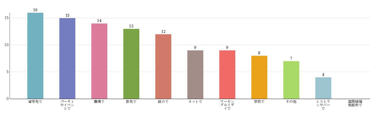 %e3%83%91%e3%83%bc%e3%83%88%e3%83%8a%e3%83%bc%e3%81%a8%e5%87%ba%e4%bc%9a%e3%81%a3%e3%81%9f%e3%81%8d%e3%81%a3%e3%81%8b%e3%81%91%e3%82%92%e4%bb%a5%e4%b8%8b%e3%82%88%e3%82%8a%e3%81%8a%e9%81%b8%e3%81%b3
