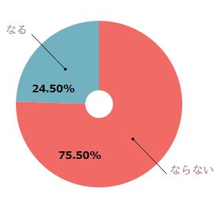 %e3%80%8c%e3%83%90%e3%83%84%e3%82%a4%e3%83%81%e3%83%bb%e5%ad%90%e3%82%a2%e3%83%aa%e3%80%8d%e3%81%af%e6%81%8b%e6%84%9b%e5%af%be%e8%b1%a1%e3%81%ab-1