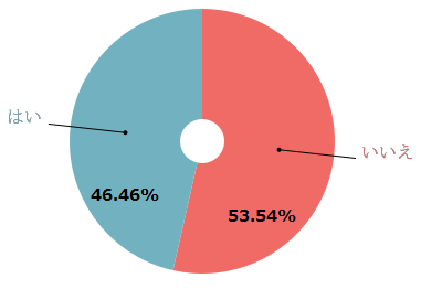 %e3%80%8c%e7%90%86%e6%83%b3%e3%81%ae%e5%ae%b6%e5%ba%ad%e3%80%8d%e3%81%a7%e8%82%b2%e3%81%a3%e3%81%9f%e3%81%a8%e6%80%9d%e3%81%86%e4%ba%ba%e3%81%af46%ef%bc%85%ef%bc%81