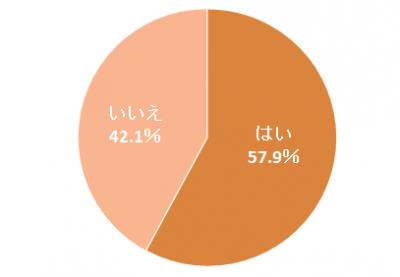 %e5%85%83%e3%82%ab%e3%83%8esns