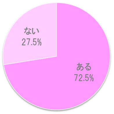 %e7%b5%90%e5%a9%9a%e3%81%97%e3%81%9f%e3%81%84