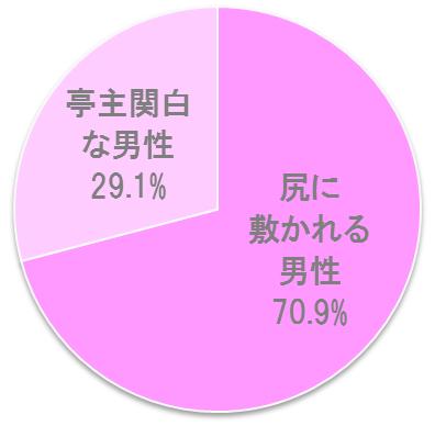 %e7%90%86%e6%83%b3%e3%81%ae%e5%a4%ab