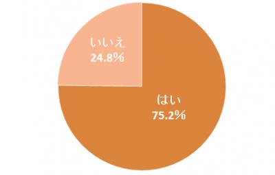%e5%88%a5%e7%89%a9