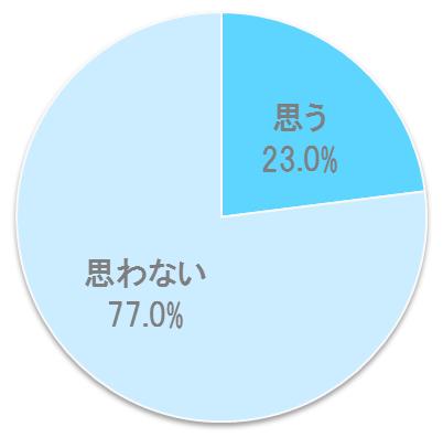 %e3%82%8f%e3%81%8c%e3%81%be%e3%81%be%e3%81%aa%e5%a5%b3%e6%80%a7