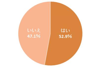 %e5%85%83%e3%82%ab%e3%83%8e%e5%85%b1%e9%80%9a%e5%8f%8b%e4%ba%ba