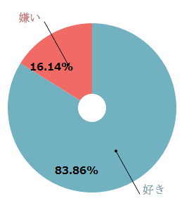 %e3%80%8c%e4%b8%80%e9%80%94%e3%81%aa%e5%a5%b3%e6%80%a7%e3%80%8d%e3%81%af%e5%a5%bd%e3%81%8d%e3%81%a7%e3%81%99%e3%81%8b%ef%bc%9f