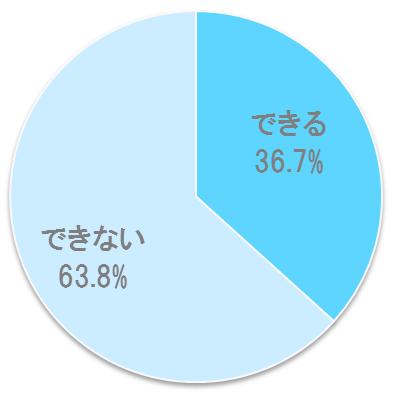 %e3%82%a2%e3%83%97%e3%83%ad%e3%83%bc%e3%83%81