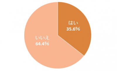 %e4%bb%98%e3%81%8d%e5%90%88%e3%81%a3%e3%81%a6%e3%81%aa%e3%81%84%e3%82%ad%e3%82%b9%e3%81%a7%e4%ba%a4%e9%9a%9b%e3%81%ab%e7%99%ba%e5%b1%95%e3%81%97%e3%81%9f%e3%81%8b