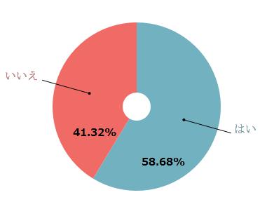 %e5%b9%b4%e4%b8%8a%e3%81%ae%e5%a5%b3%e6%80%a7%e3%81%ab%e6%81%8b%e3%82%92%e3%81%97%e3%81%9f%e3%81%93%e3%81%a8%e3%81%8c%e3%81%82%e3%82%8a%e3%81%be