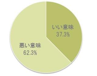 %e3%81%8a%e3%81%a8%e3%81%93