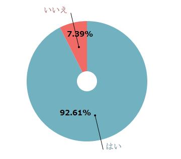 %e5%96%ab%e7%85%99%e8%80%85%e3%81%a8%e4%bb%98%e3%81%8d%e5%90%88%e3%81%a3%e3%81%9f%e3%81%93%e3%81%a8%e3%81%8c%e3%81%82%e3%82%8a%e3%81%be%e3%81%99