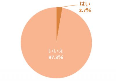 %e6%9d%9f%e7%b8%9b%e3%81%97%e3%81%aa%e3%81%84%e3%81%ae%e3%81%af%e8%88%88%e5%91%b3%e3%81%aa%e3%81%84%e3%81%8b%e3%82%89%e3%81%8b