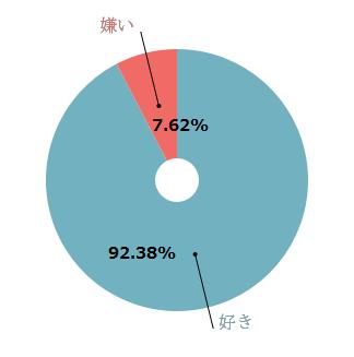 %e3%81%82%e3%81%aa%e3%81%9f%e3%81%af%e3%80%8c%e5%ae%b6%e5%ba%ad%e7%9a%84%e3%81%aa%e6%96%99%e7%90%86%e3%80%8d%e3%81%8c%e5%a5%bd%e3%81%8d%e3%81%a7
