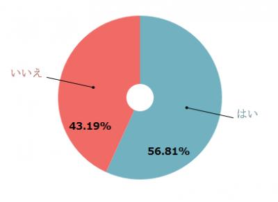 %e3%82%bf%e3%83%90%e3%82%b3%e3%82%92%e5%90%b8%e3%81%86%e5%bd%bc%e3%81%ab%e5%af%be%e3%81%97%e3%81%a6%e4%b8%8d%e6%ba%80%e3%81%af%e3%81%82%e3%82%8a