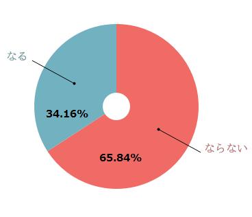 %e3%80%8c%e3%83%90%e3%83%84%e3%82%a4%e3%83%81%e3%83%bb%e5%ad%90%e3%82%a2%e3%83%aa%e3%80%8d%e3%81%af%e6%81%8b%e6%84%9b%e5%af%be%e8%b1%a1%e3%81%ab