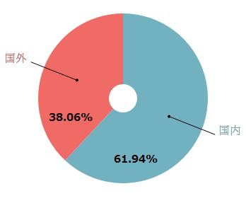 %e3%83%91%e3%83%bc%e3%83%88%e3%83%8a%e3%83%bc%e3%81%a8%e5%87%ba%e4%bc%9a%e3%81%a3%e3%81%9f%e3%81%ae%e3%81%af%e5%9b%bd%e5%86%85%e3%81%a7%e3%81%99