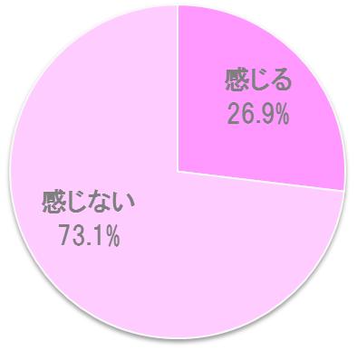 %e4%bb%98%e3%81%8d%e5%90%88%e3%81%86%e3%81%be%e3%81%a7