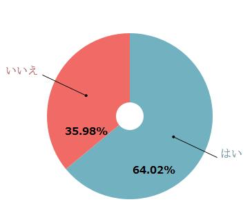 %e3%81%82%e3%81%aa%e3%81%9f%e3%81%af%e5%bd%bc%e5%a5%b3%e3%81%ab%e8%86%9d%e6%9e%95%e3%82%92%e3%81%97%e3%81%a6%e3%82%82%e3%82%89%e3%81%86%e3%81%ae