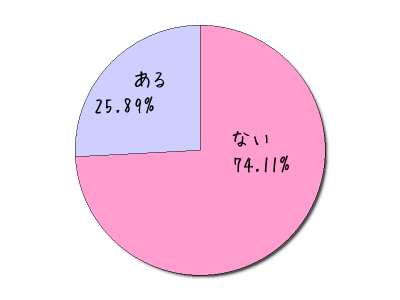 %e3%82%b0%e3%83%a9%e3%83%9502