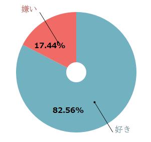 %e7%9f%a5%e7%9a%84%e3%81%aa%e5%a5%b3%e6%80%a7%e3%81%af%e5%a5%bd%e3%81%8d%e3%81%a7%e3%81%99%e3%81%8b%ef%bc%9f